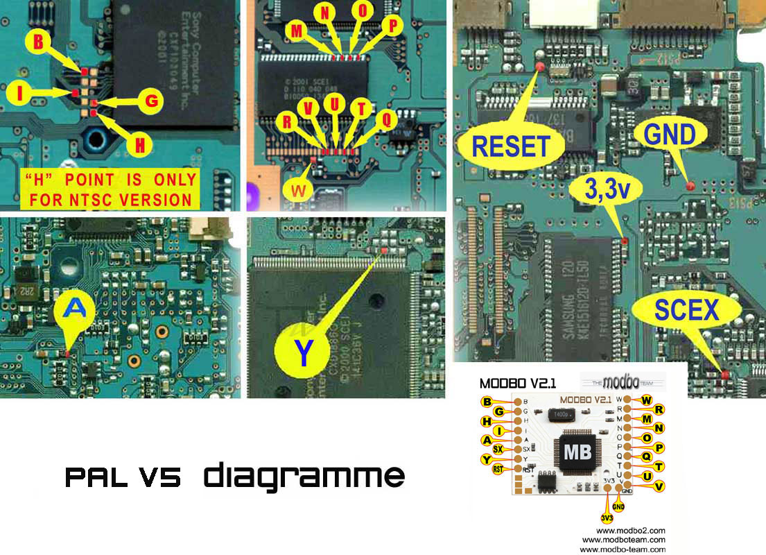 Campad Electronics Psx To Usb Wiring Diagram Click View Installation Pal V5